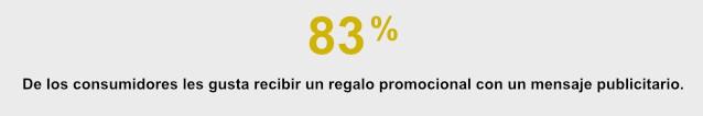 Porcentaje de personas a las que les gusta recibir productos promocionales
